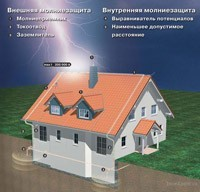 монтаж молниеприемника г.Омск